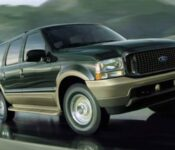 2022 Ford Excursion Build Price Release Date