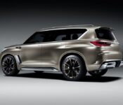 2022 Nissan Patrol Redesign Model